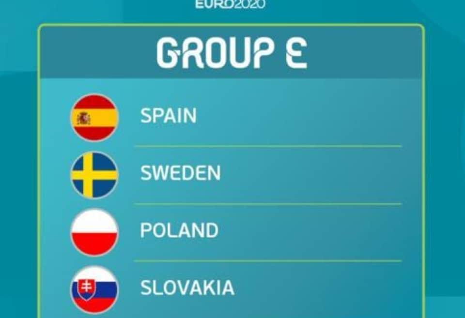 Euro 2020 - Group E summary
